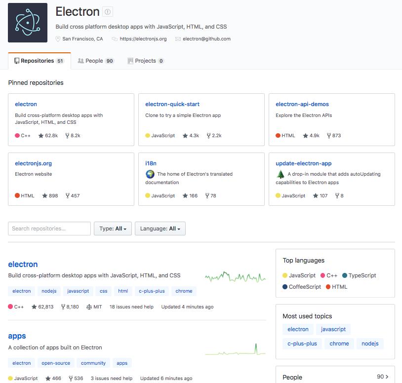 Sample organization profile page