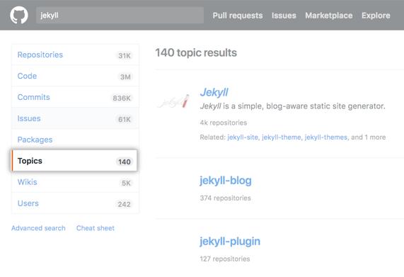 主题侧菜单选项突出显示的 Jekyll 仓库搜索结果页面