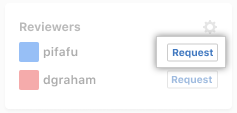 Reviewers request icon in the right sidebar