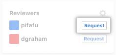 Icono Reviewers request (Solicitud de revisores) en la barra lateral derecha