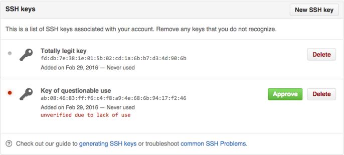 SSH 密钥列表
