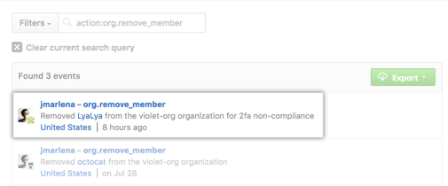Audit log event showing a user removed for 2FA non-compliance