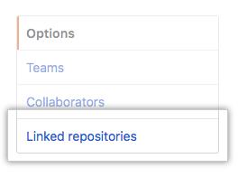 Menu de opção Linked repositories (Repositórios vinculados) na barra lateral esquerda