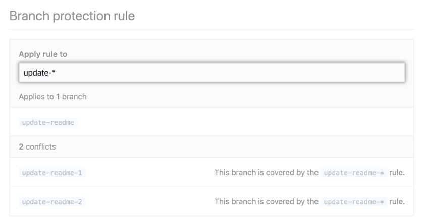 Branch rule field