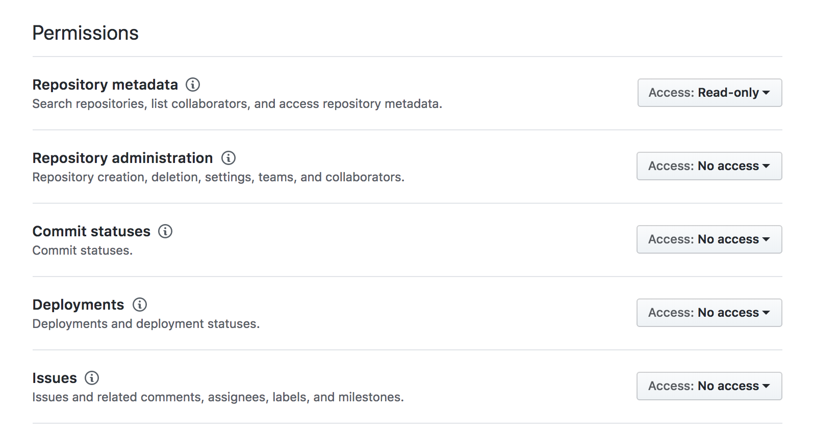 Various permissions for your GitHub App