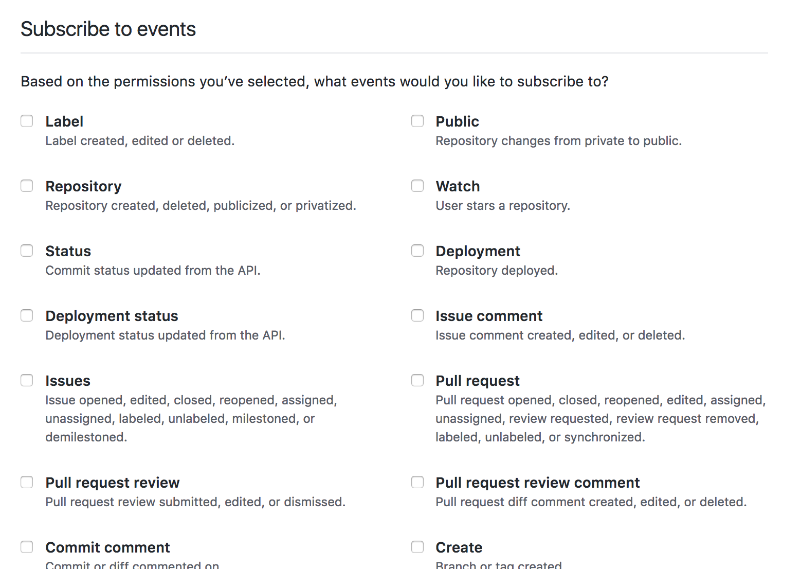 Selecciones de permisos para suscribir tu GitHub App a los eventos