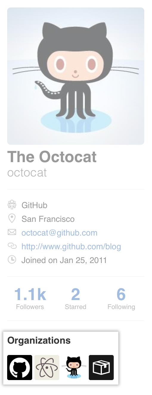 Caixa perfil da organização