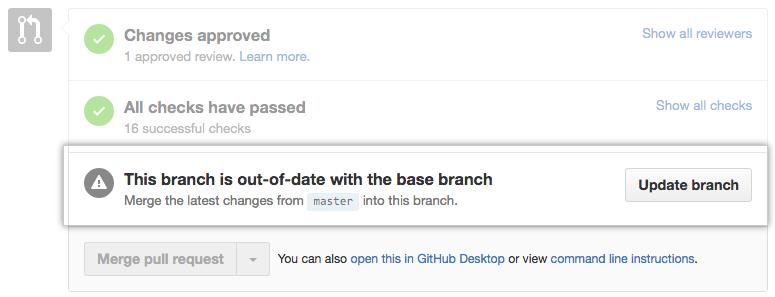 Branch desatualizado