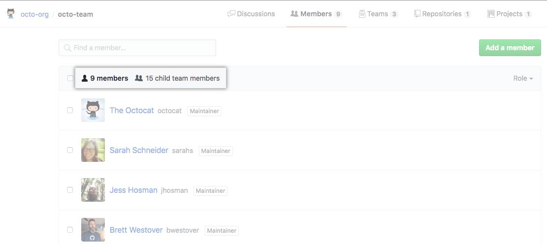 子チームの全メンバーがある親チームのページ