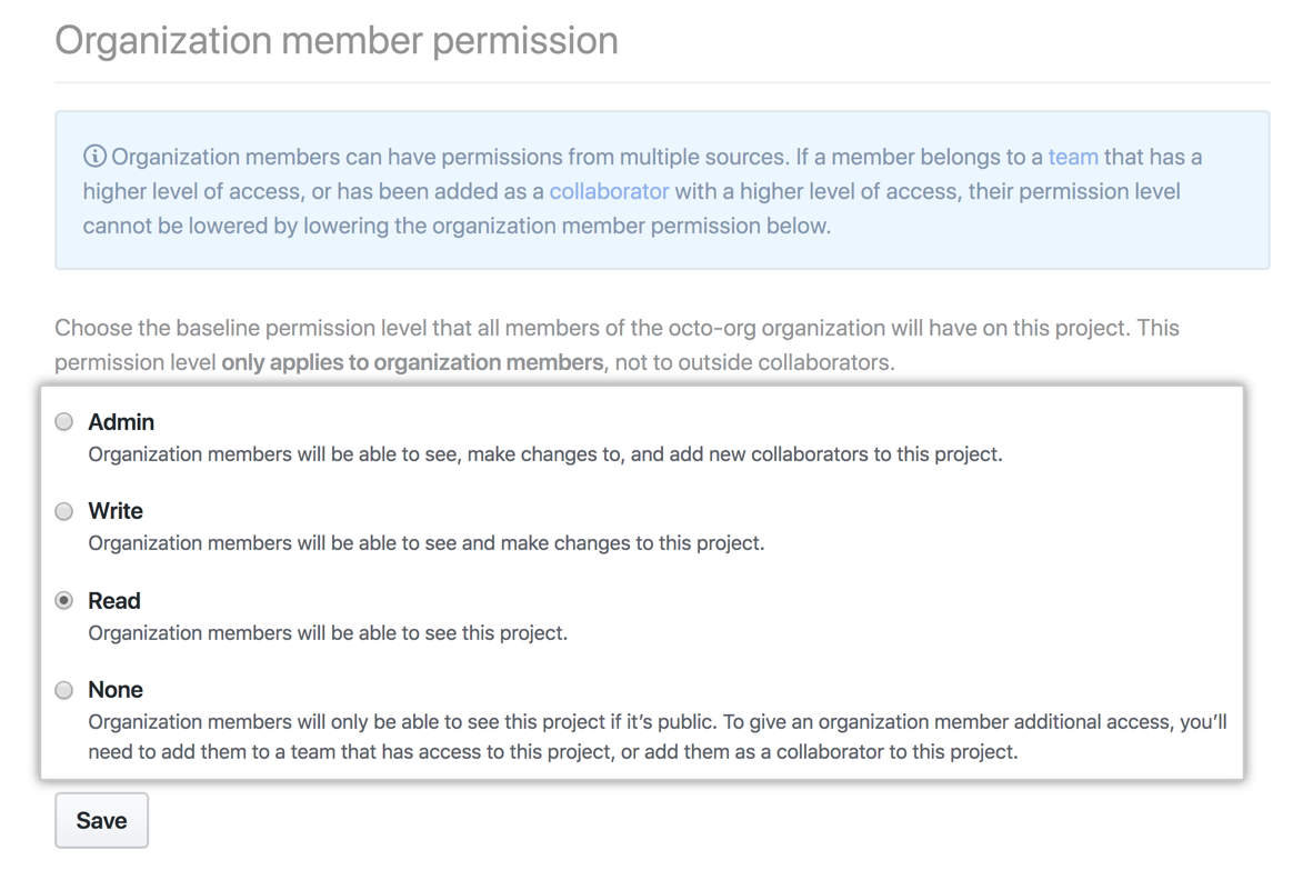 Opções de permissões a quadro de projeto para todos os integrantes da organização
