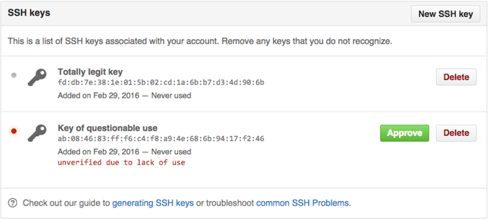 SSH key list