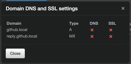 DNS及びSSL設定のステータスを示す表