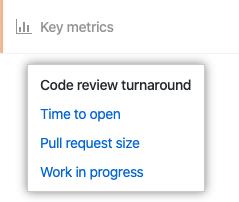 List of key metrics