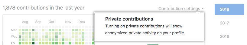 从贡献设置下拉菜单允许访问者查看私有贡献