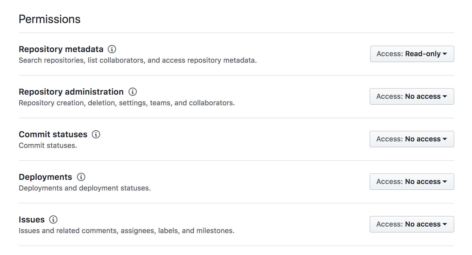 Varios permisos para tu GitHub App