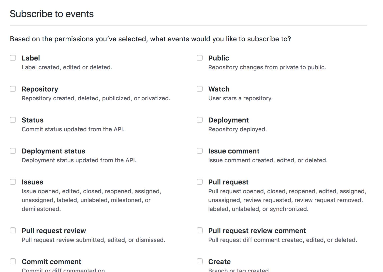 Seleção de permissões para seu aplicativo GitHub assinar eventos