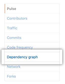 Aba do gráfico de dependências na barra lateral esquerda