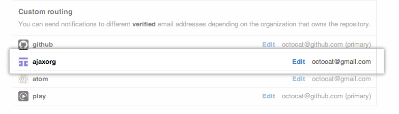 List of organizations and email addresses