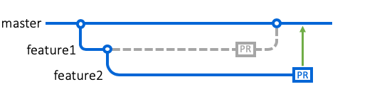 merge-pull-request-button