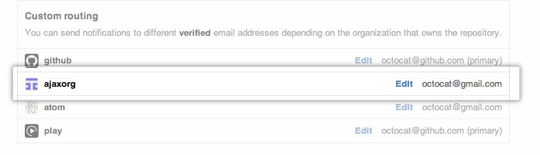 Lista de organizações e endereços de e-mail