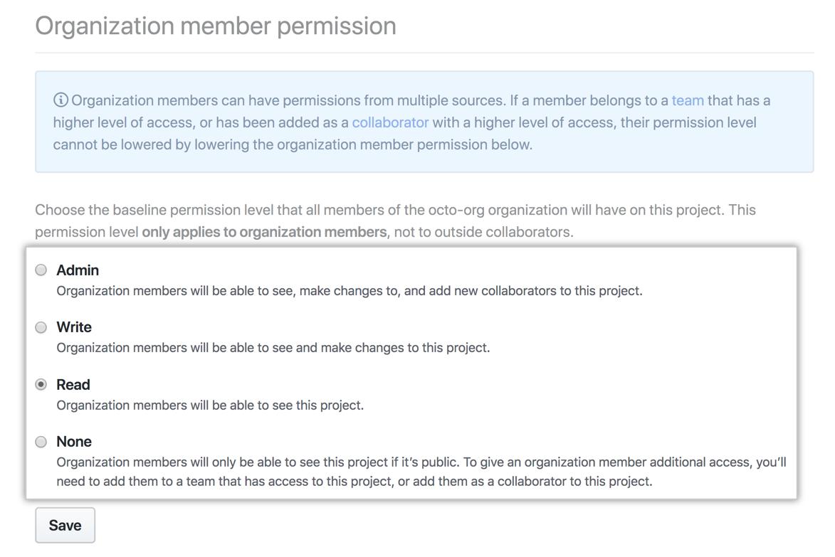 Opciones de permiso base a un tablero de proyecto para todos los miembros de una organización