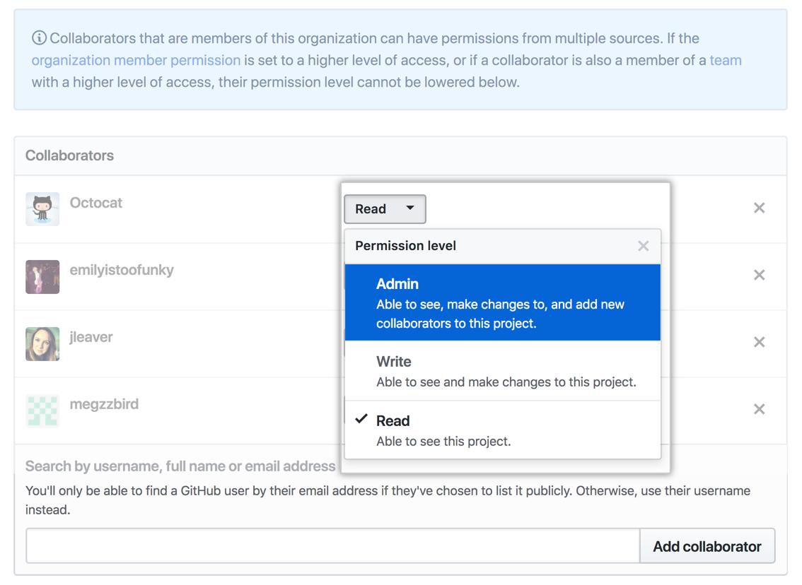 """Dropdownmenü """"Collaborator permissions"""" (Mitarbeiterberechtigungen) mit Lese-, Schreib- und Administrator-Optionen"""